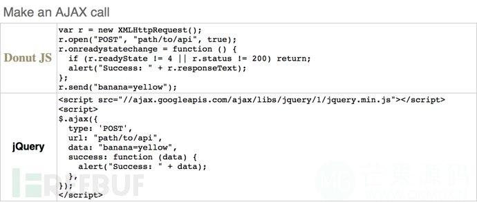 WordPress 自定义内容类型管理插件(CCTM)存在后门,可窃取管理员账号密码-网络资源