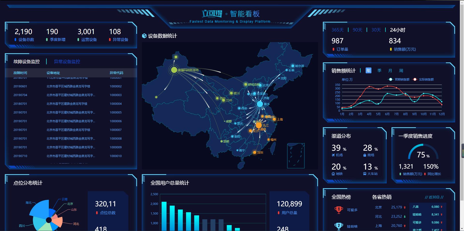 基echarts实现的地图,大数据数据可视化