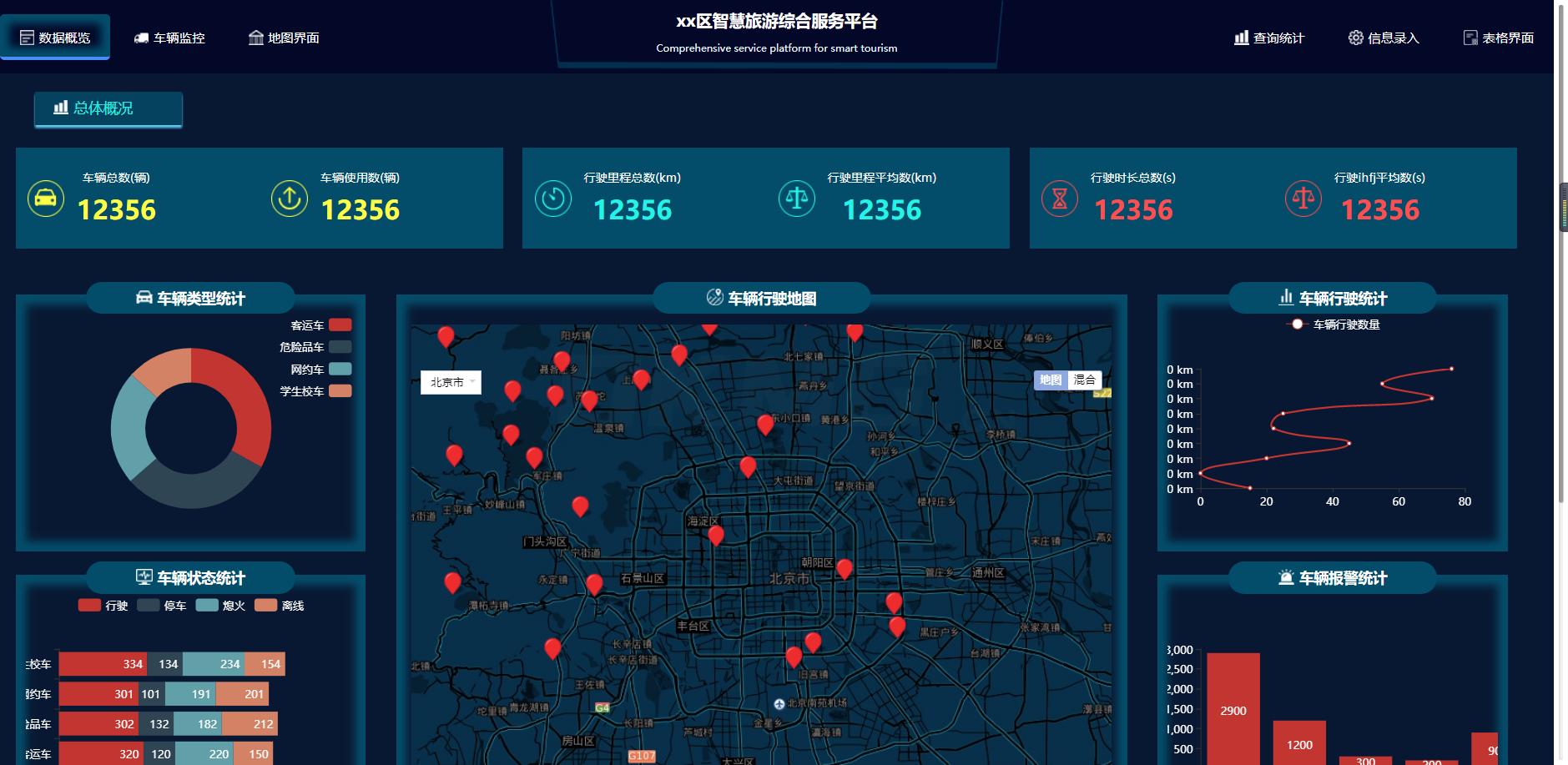 交通类大数据展示页面模板
