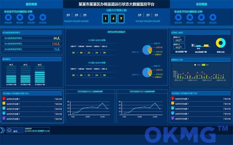 工商办税大数据监控平台网页模板
