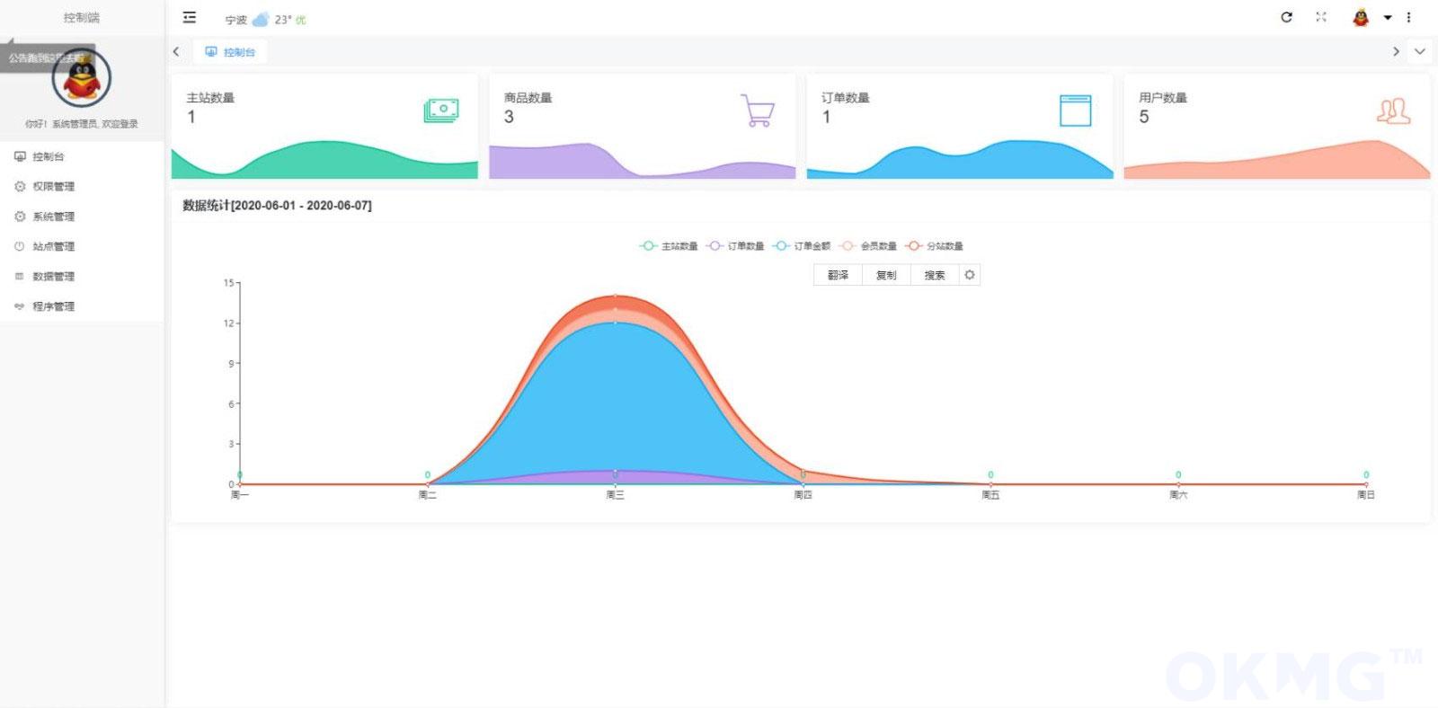 PHP云乐购社区系统源码全新开源版