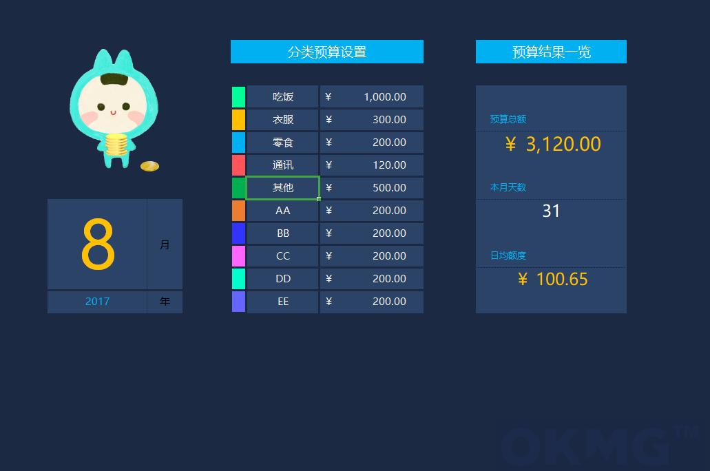 月度支出记账表格模板(可设预算)