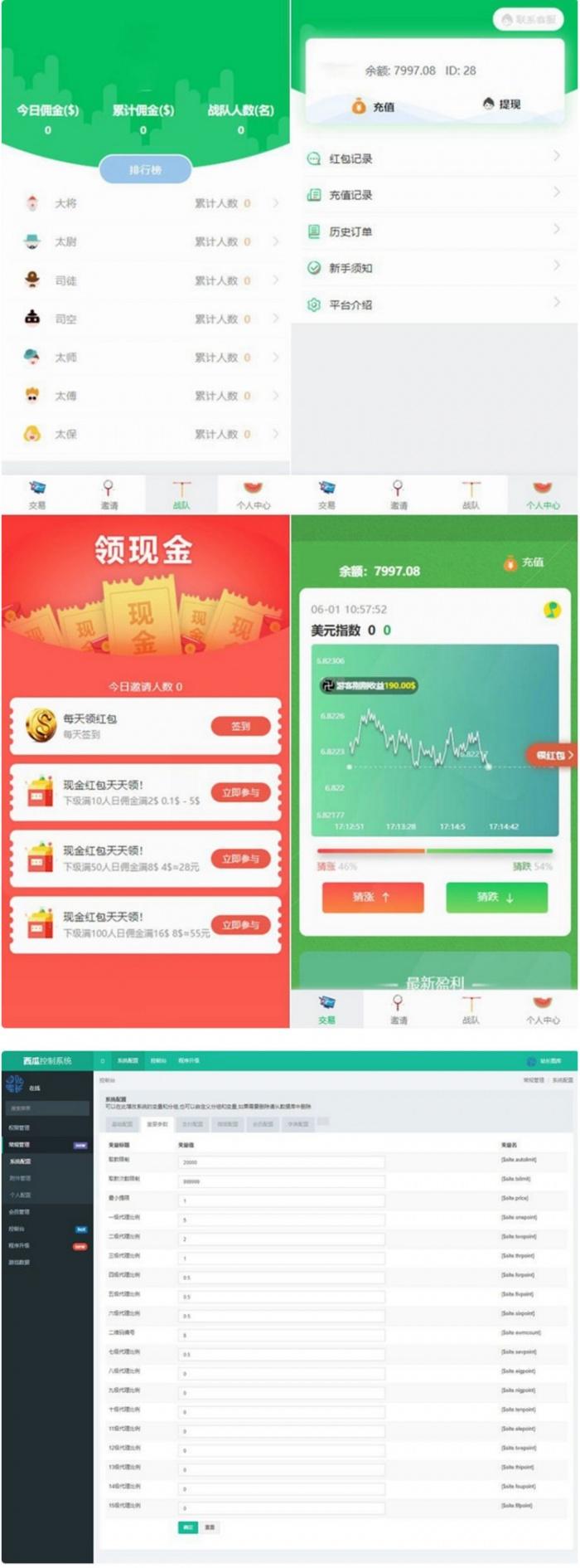 西瓜小清新币圈推广K线正常完美源码 免公众号版+对接支付